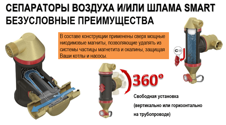 Сепараторы воздуха и шлама Flamcovent Clean Smart
